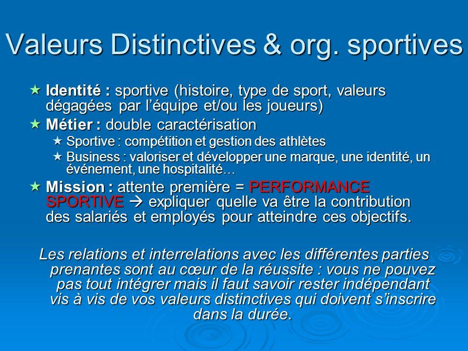 Valeurs Distinctives & org. sportives