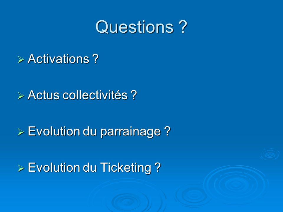 Questions Activations Actus collectivités