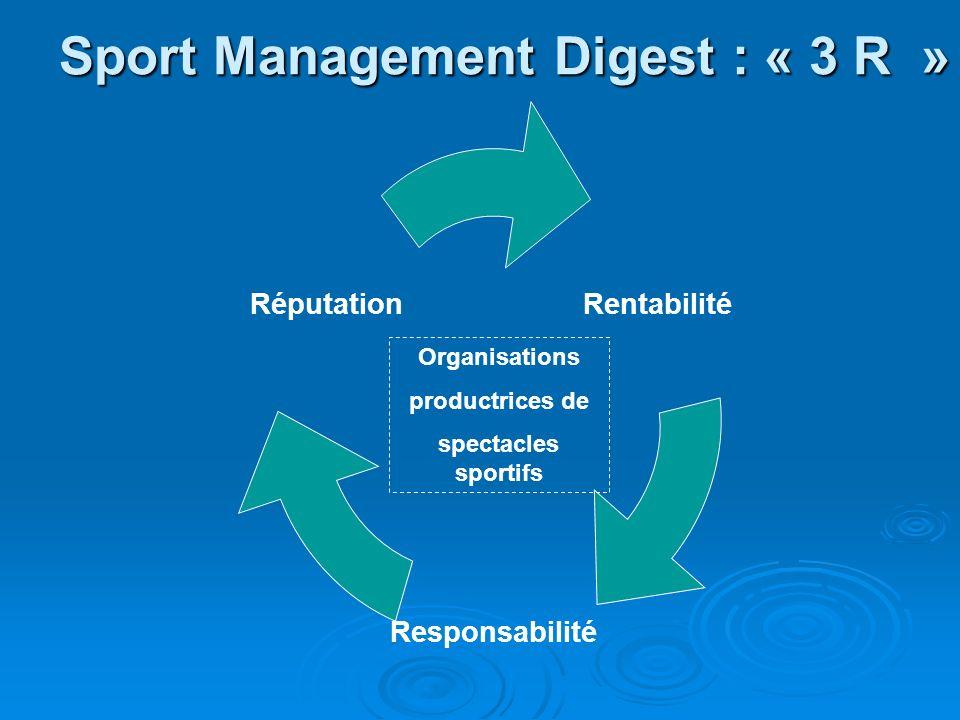 Sport Management Digest : « 3 R »