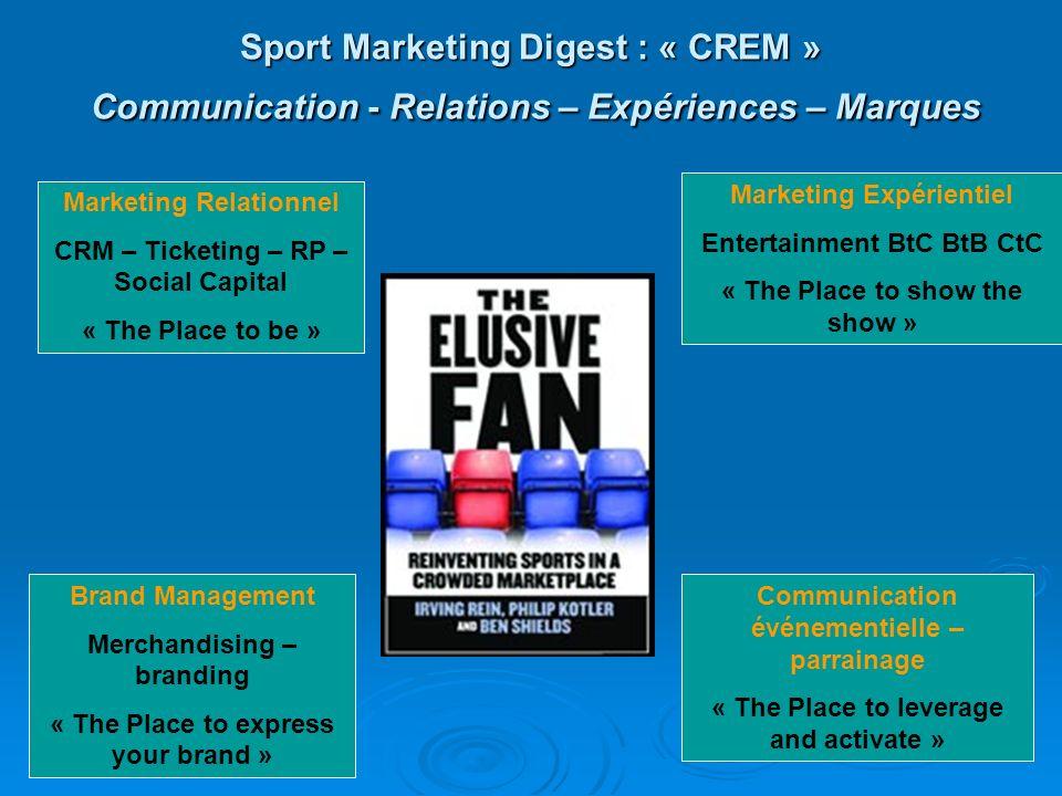 Sport Marketing Digest : « CREM » Communication - Relations – Expériences – Marques