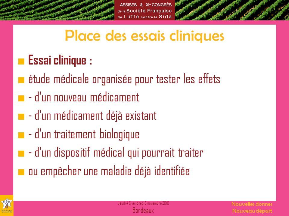 Place des essais cliniques