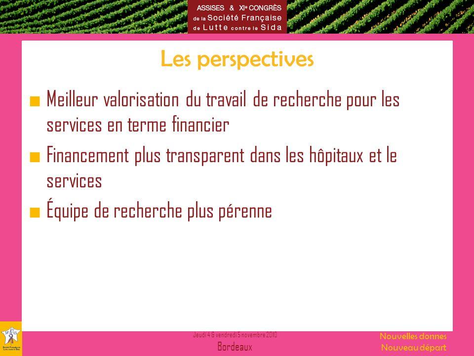 Les perspectives Meilleur valorisation du travail de recherche pour les services en terme financier.