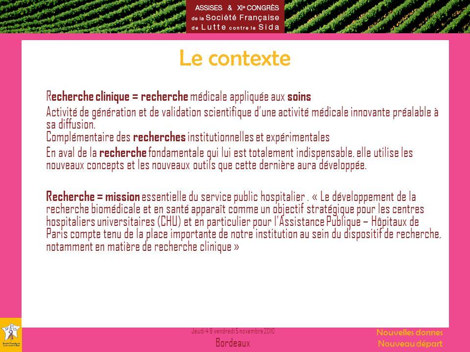 Le contexte Recherche clinique = recherche médicale appliquée aux soins.