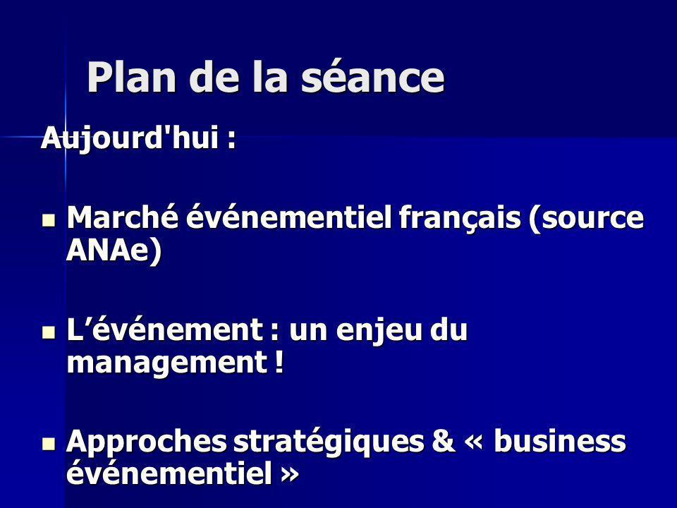Plan de la séance Aujourd hui :