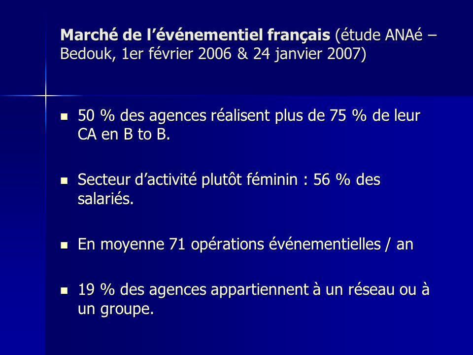 Marché de l'événementiel français (étude ANAé – Bedouk, 1er février 2006 & 24 janvier 2007)