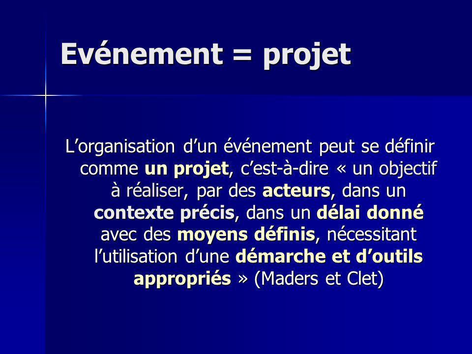 Evénement = projet