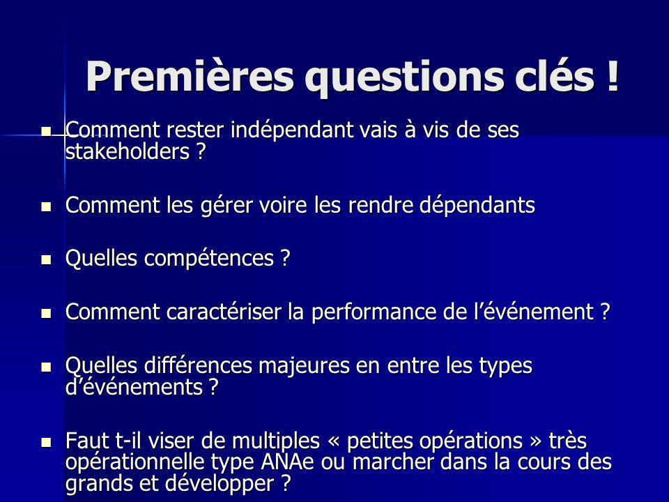 Premières questions clés !