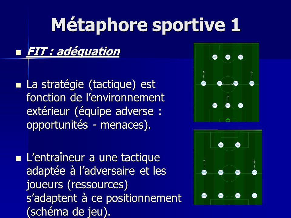 Métaphore sportive 1 FIT : adéquation