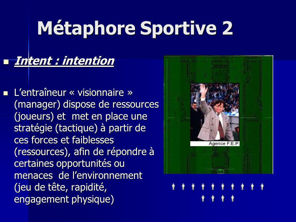 Métaphore Sportive 2 Intent : intention