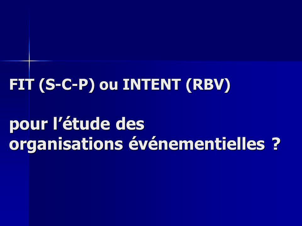 FIT (S-C-P) ou INTENT (RBV) pour l'étude des organisations événementielles
