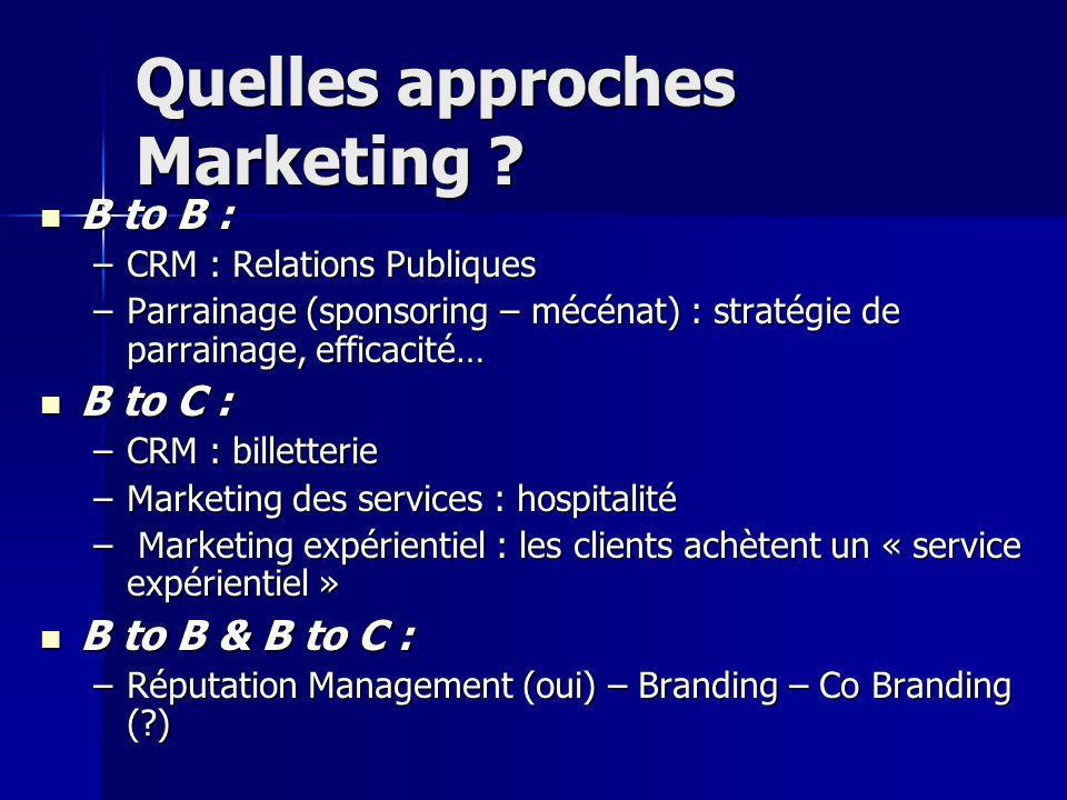 Quelles approches Marketing