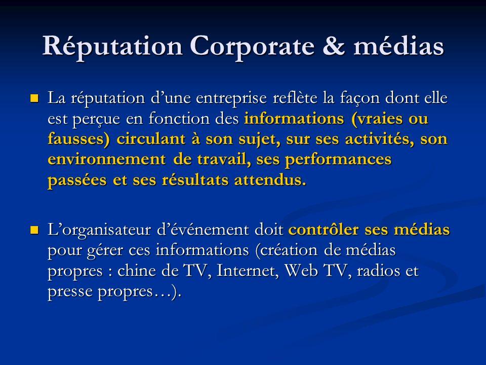 Réputation Corporate & médias