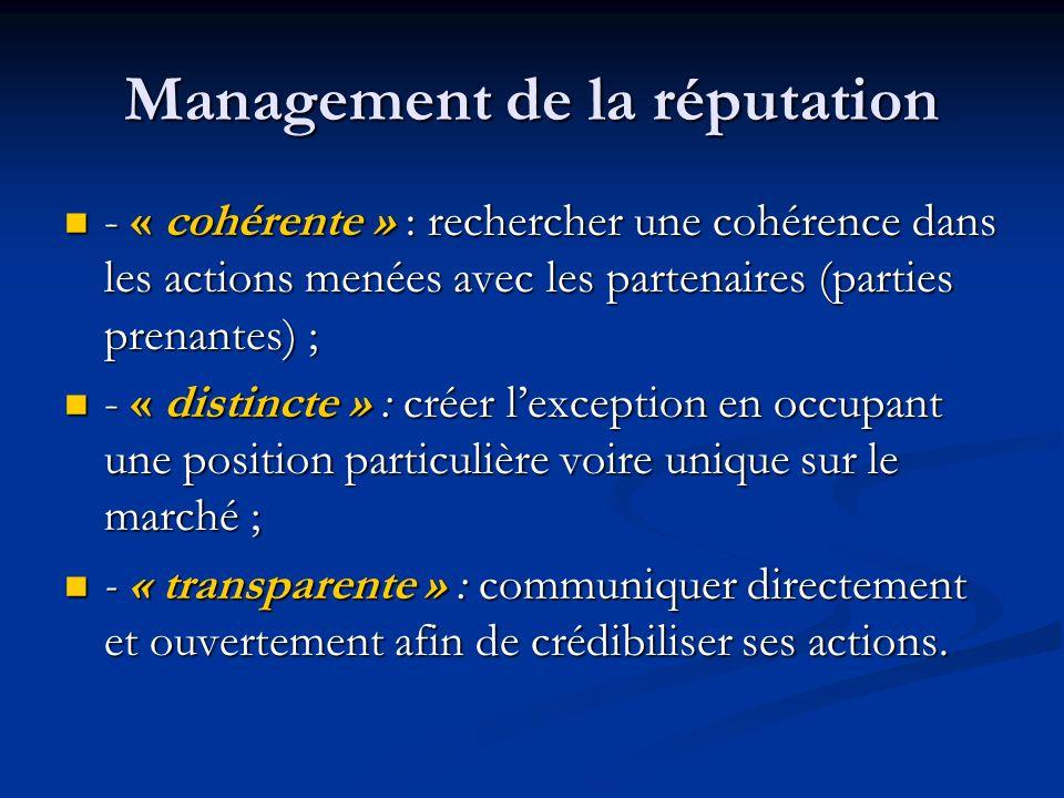 Management de la réputation