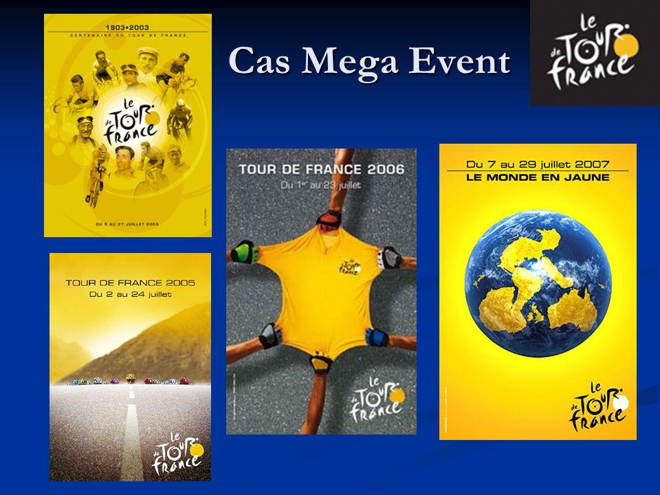 Cas Mega Event