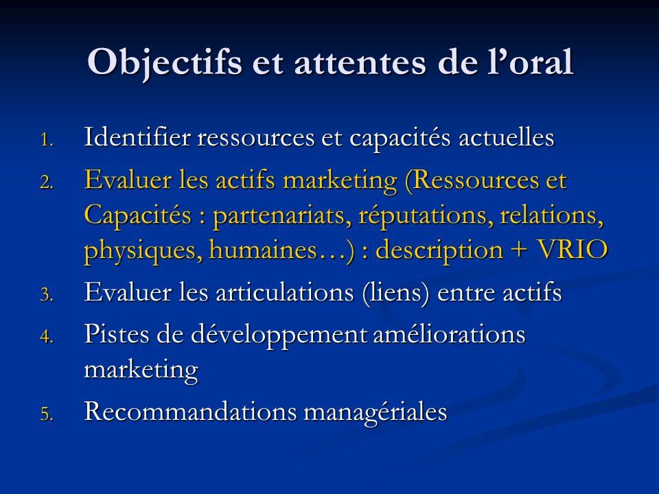 Objectifs et attentes de l'oral