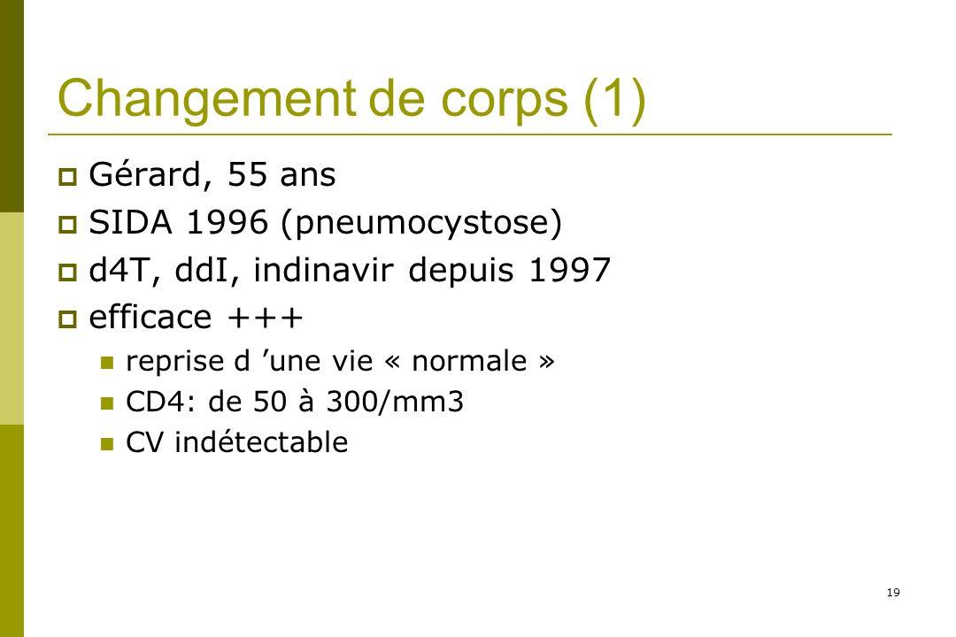 Changement de corps (1) Gérard, 55 ans SIDA 1996 (pneumocystose)
