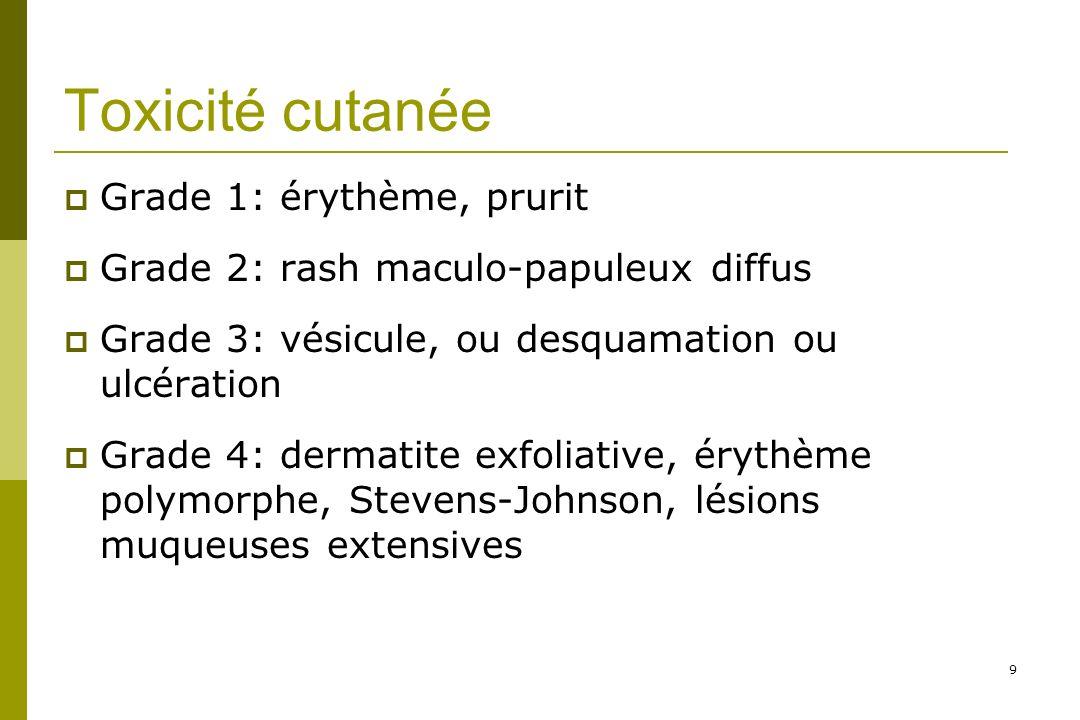 Toxicité cutanée Grade 1: érythème, prurit