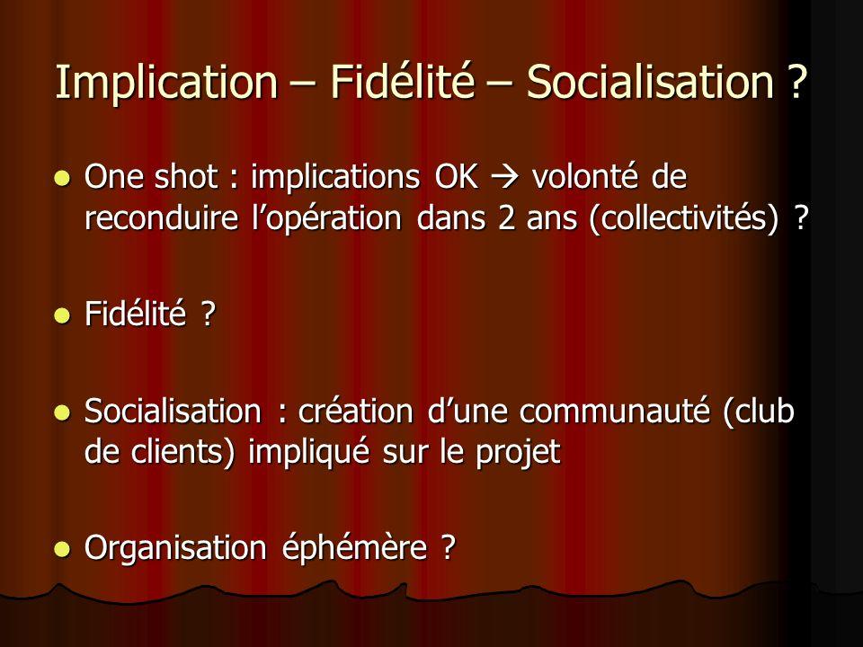 Implication – Fidélité – Socialisation