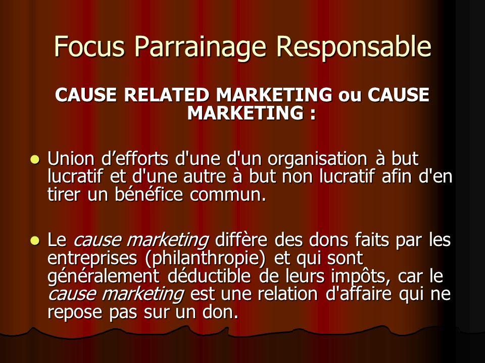 Focus Parrainage Responsable
