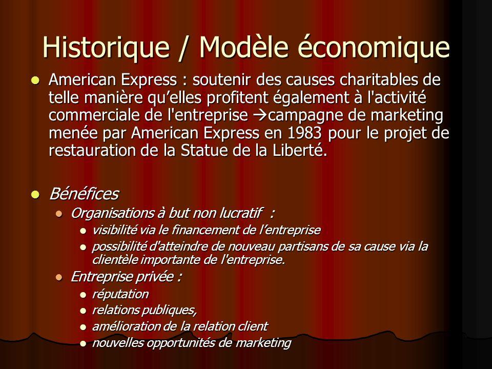 Historique / Modèle économique