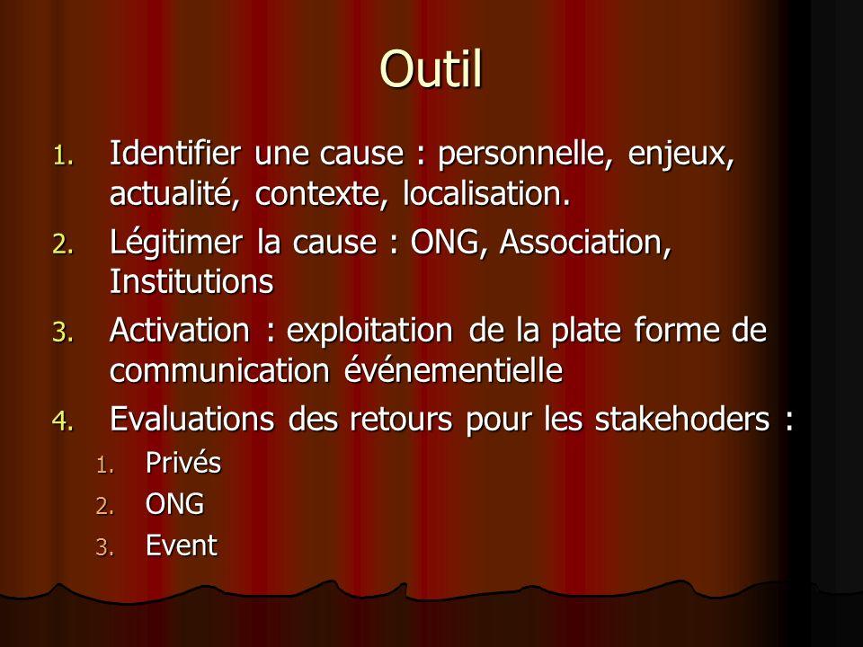 Outil Identifier une cause : personnelle, enjeux, actualité, contexte, localisation. Légitimer la cause : ONG, Association, Institutions.
