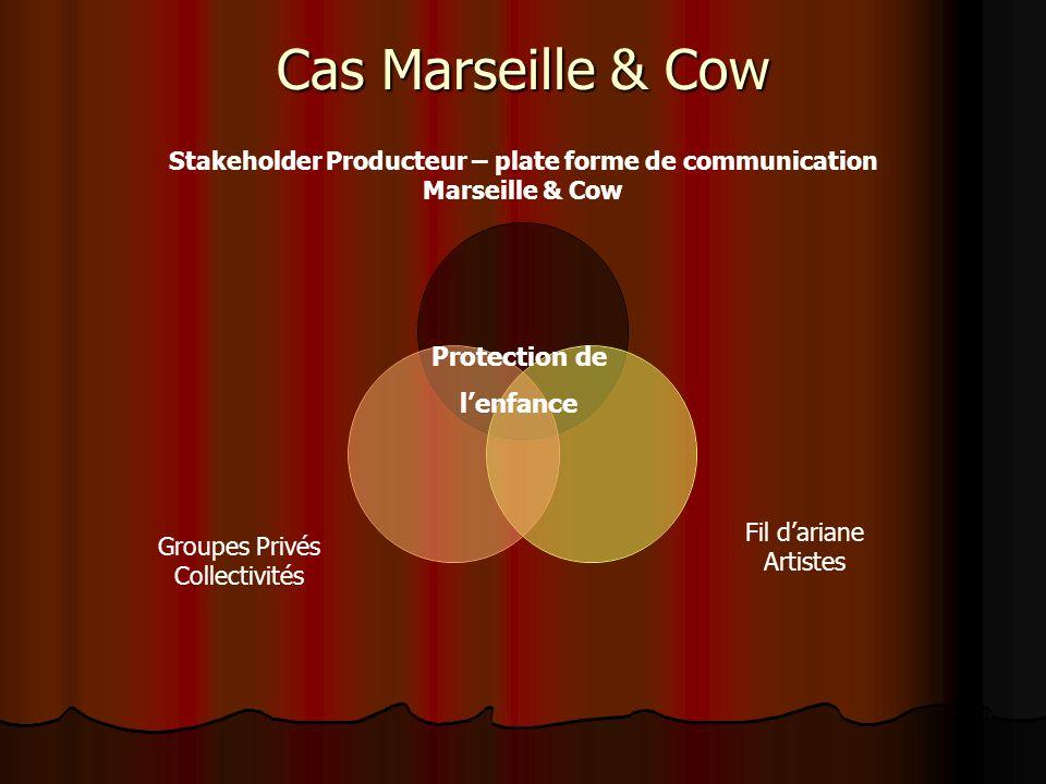 Cas Marseille & Cow Protection de l'enfance