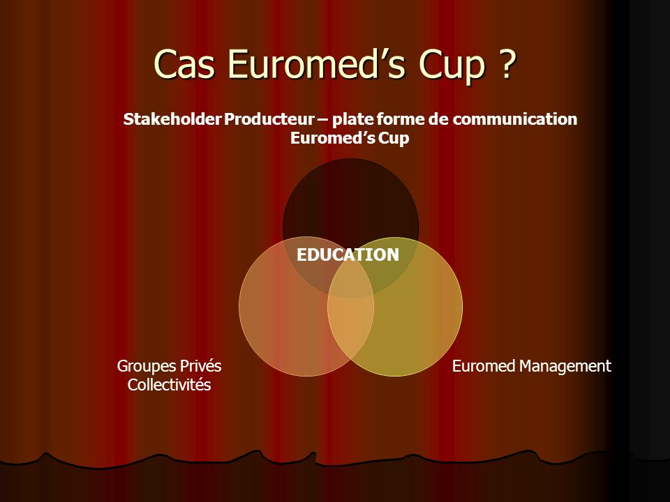 Cas Euromed's Cup EDUCATION