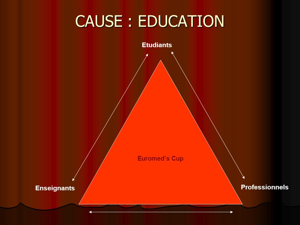 CAUSE : EDUCATION Etudiants