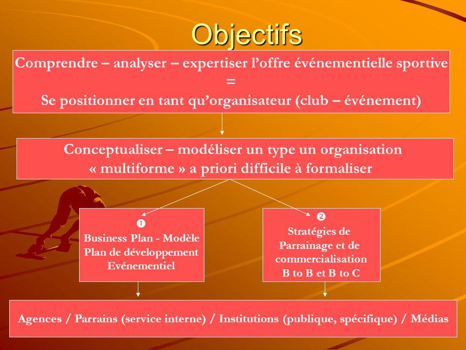 Objectifs Comprendre – analyser – expertiser l'offre événementielle sportive. = Se positionner en tant qu'organisateur (club – événement)