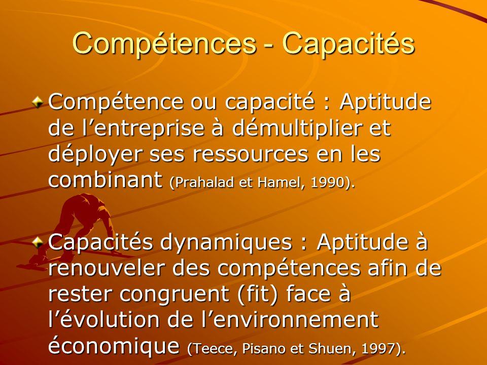 Compétences - Capacités