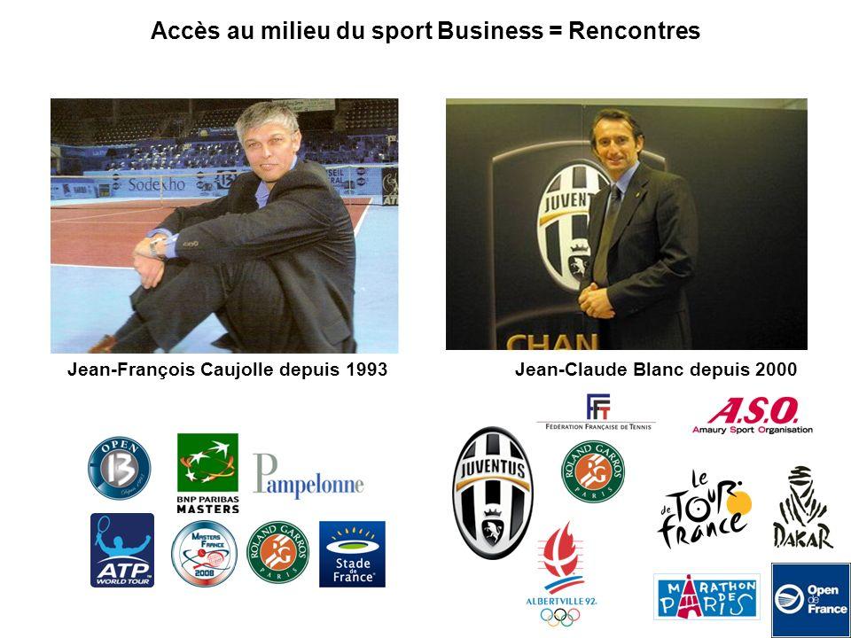 Accès au milieu du sport Business = Rencontres