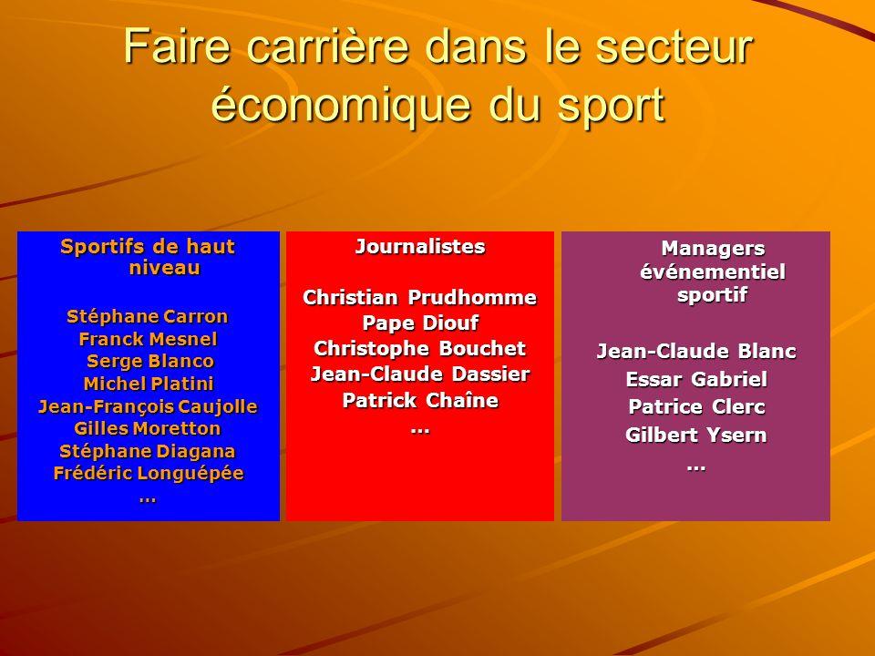 Faire carrière dans le secteur économique du sport
