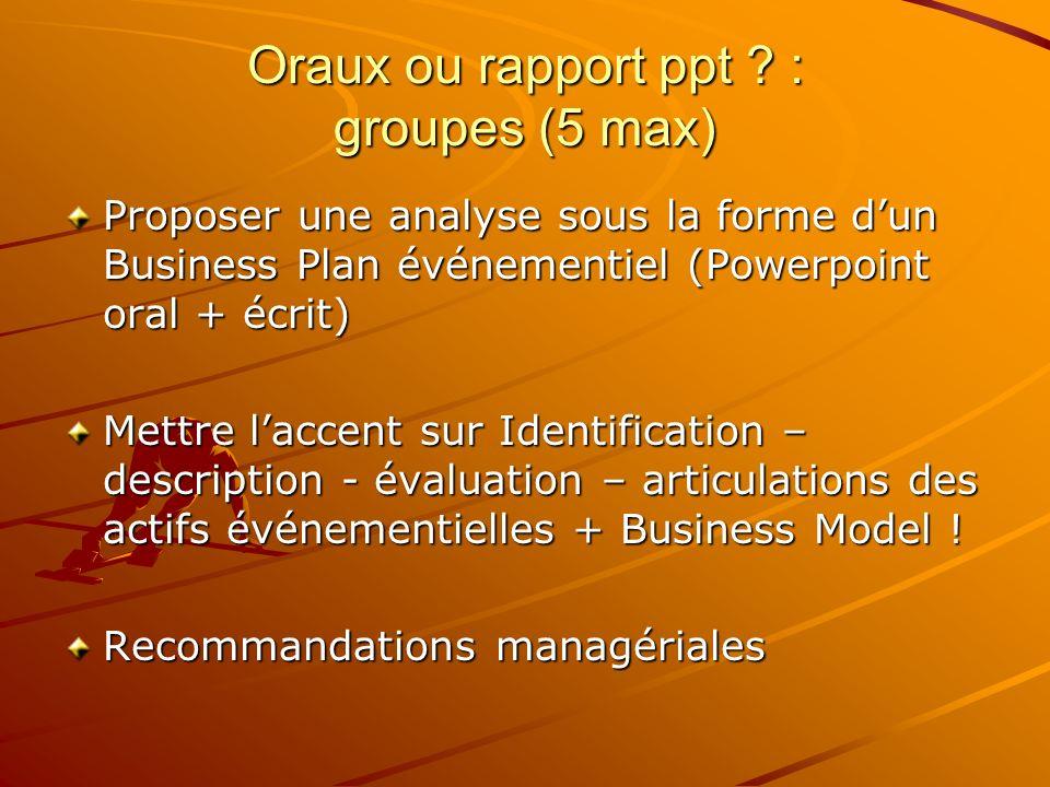 Oraux ou rapport ppt : groupes (5 max)