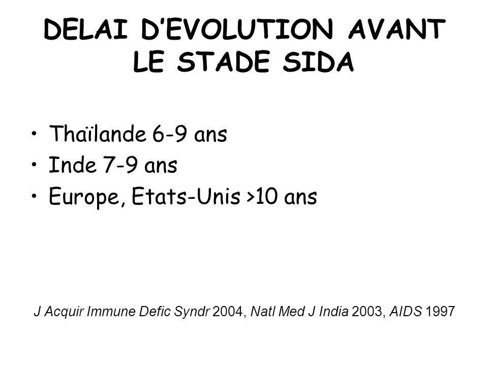 DELAI D'EVOLUTION AVANT LE STADE SIDA