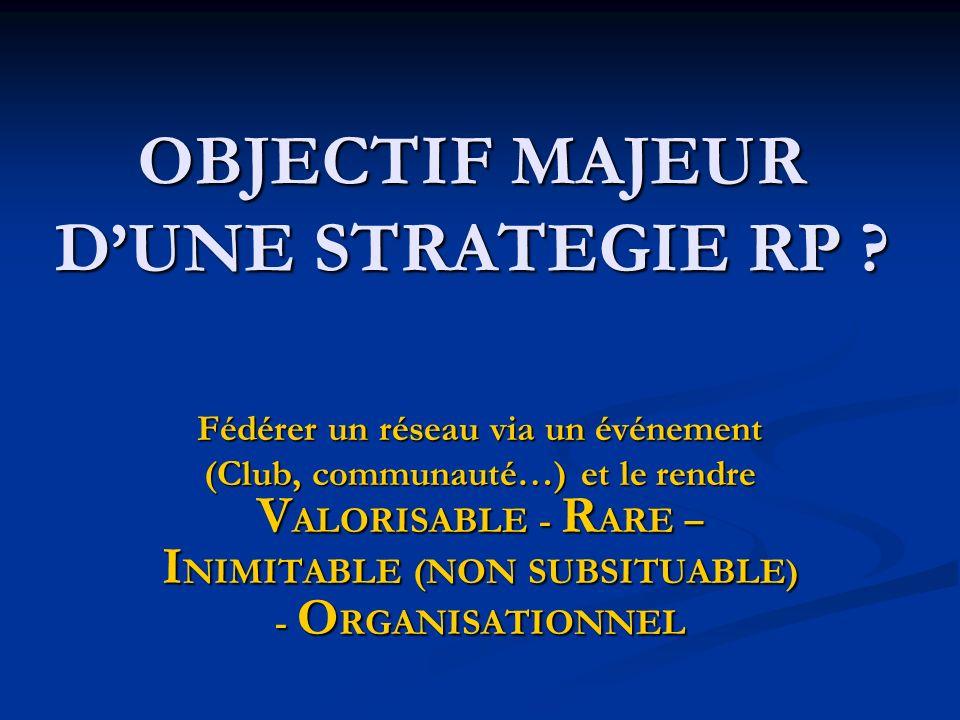 OBJECTIF MAJEUR D'UNE STRATEGIE RP