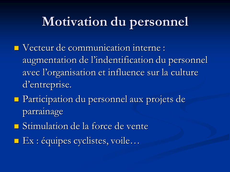 Motivation du personnel