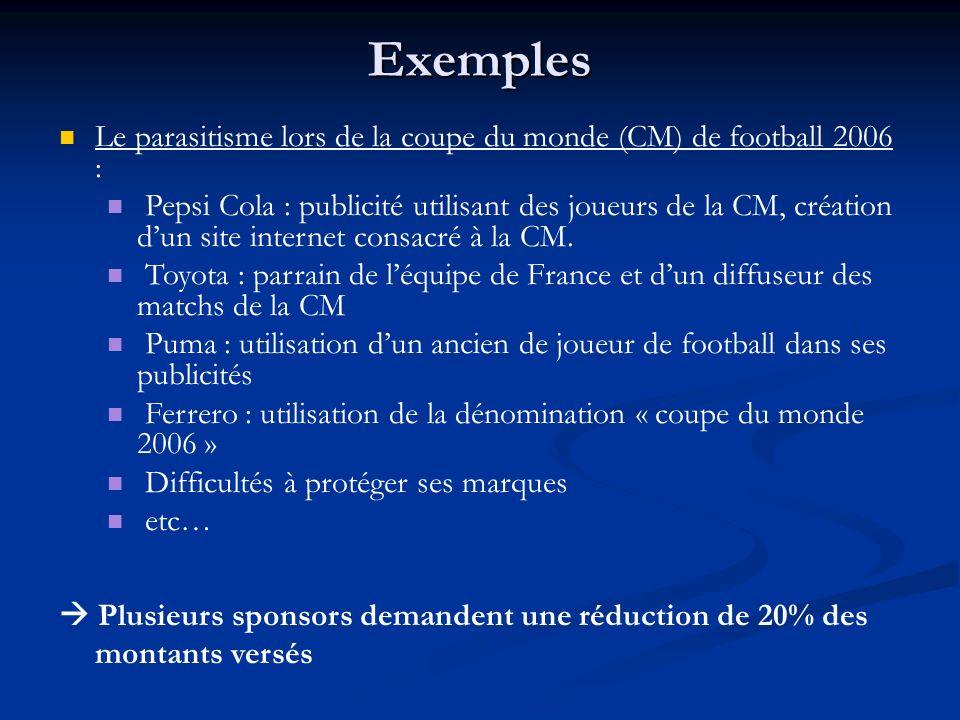 Exemples Le parasitisme lors de la coupe du monde (CM) de football 2006 :