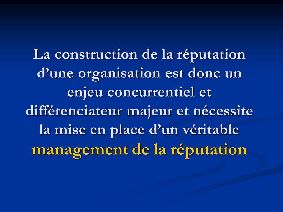 La construction de la réputation d'une organisation est donc un enjeu concurrentiel et différenciateur majeur et nécessite la mise en place d'un véritable management de la réputation