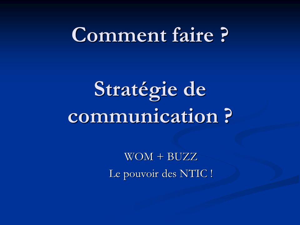 Comment faire Stratégie de communication