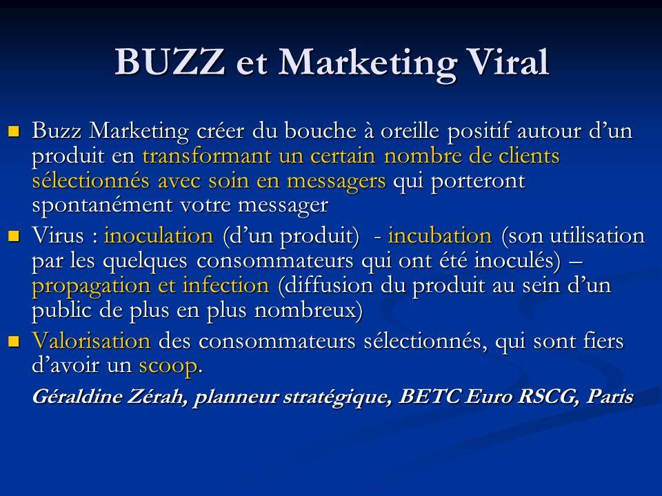 BUZZ et Marketing Viral