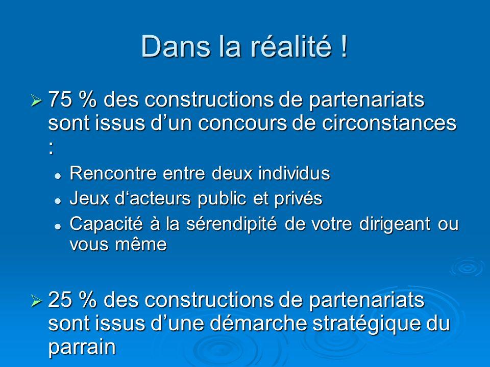 Dans la réalité !75 % des constructions de partenariats sont issus d'un concours de circonstances :