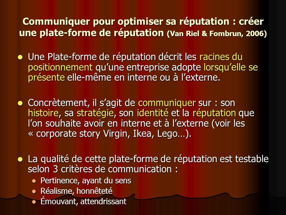 Communiquer pour optimiser sa réputation : créer une plate-forme de réputation (Van Riel & Fombrun, 2006)
