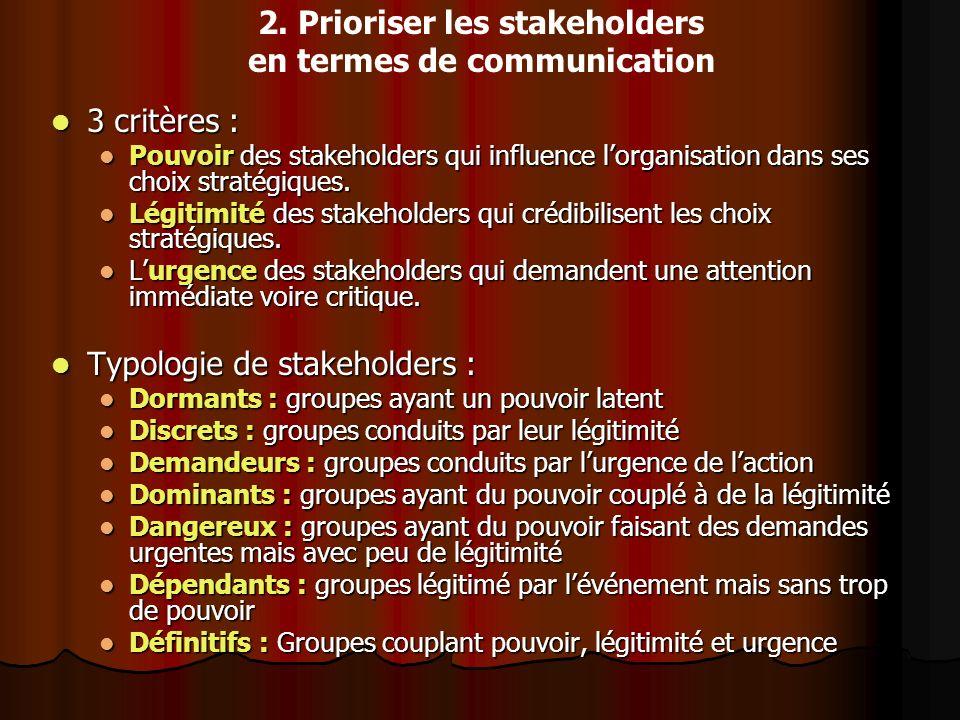 2. Prioriser les stakeholders en termes de communication