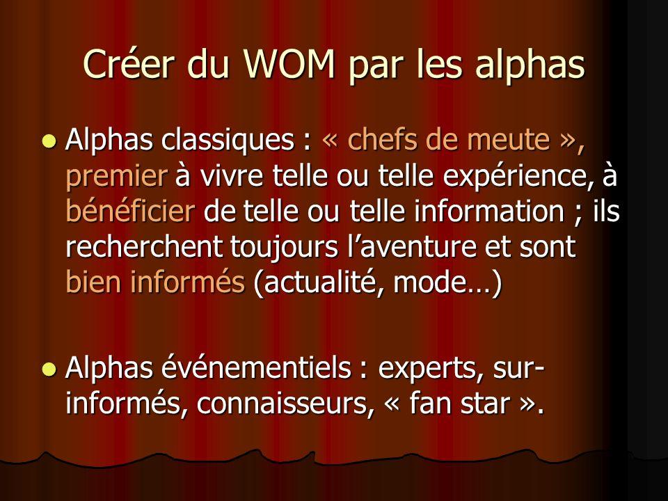 Créer du WOM par les alphas