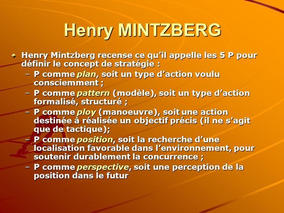 Henry MINTZBERG Henry Mintzberg recense ce qu'il appelle les 5 P pour définir le concept de stratégie :