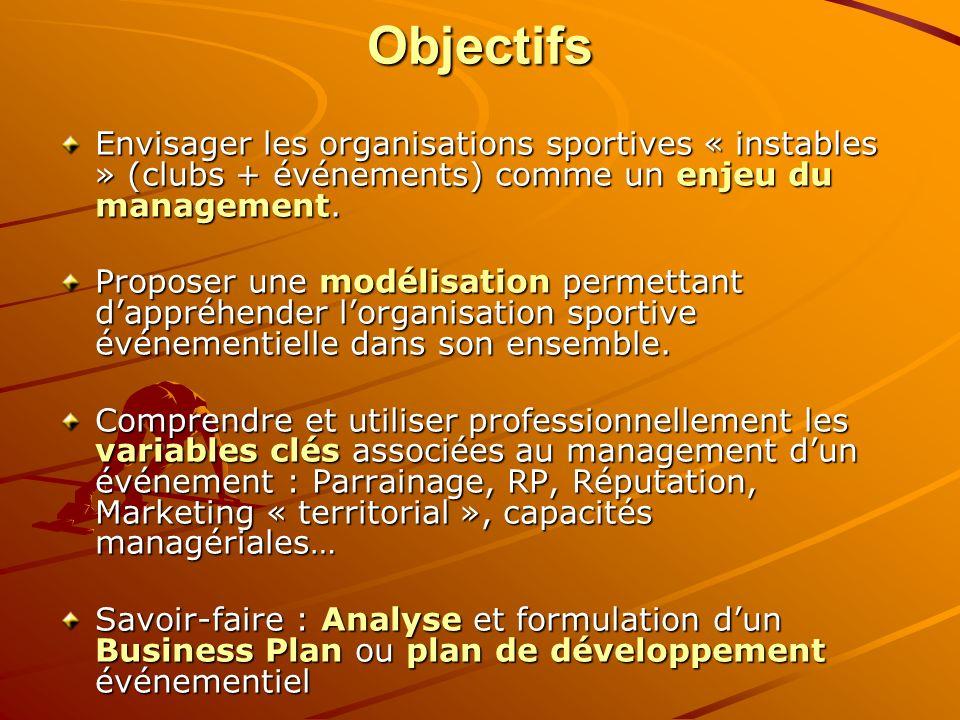 ObjectifsEnvisager les organisations sportives « instables » (clubs + événements) comme un enjeu du management.