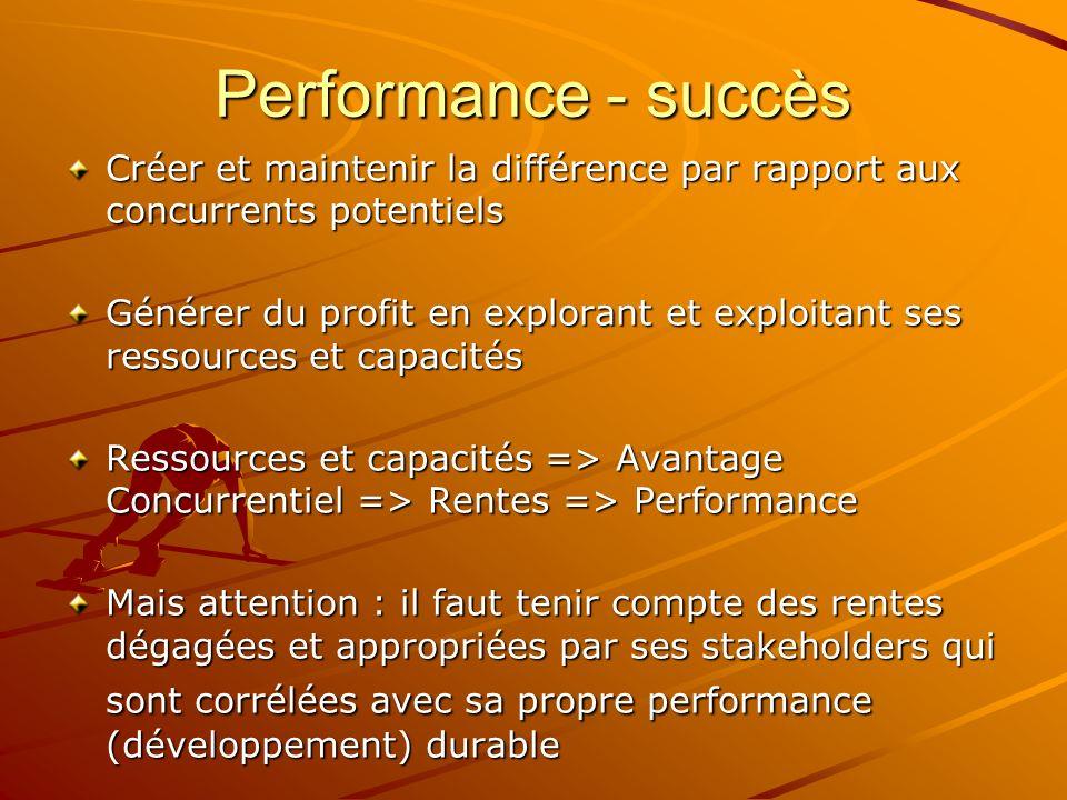 Performance - succès Créer et maintenir la différence par rapport aux concurrents potentiels.