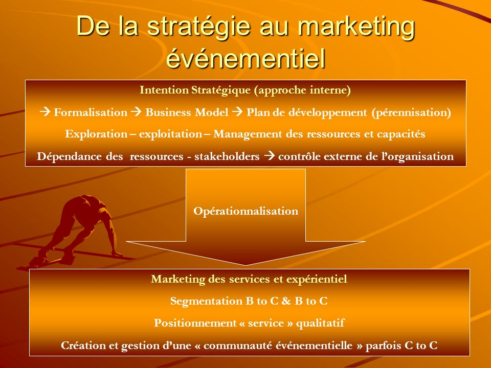 De la stratégie au marketing événementiel
