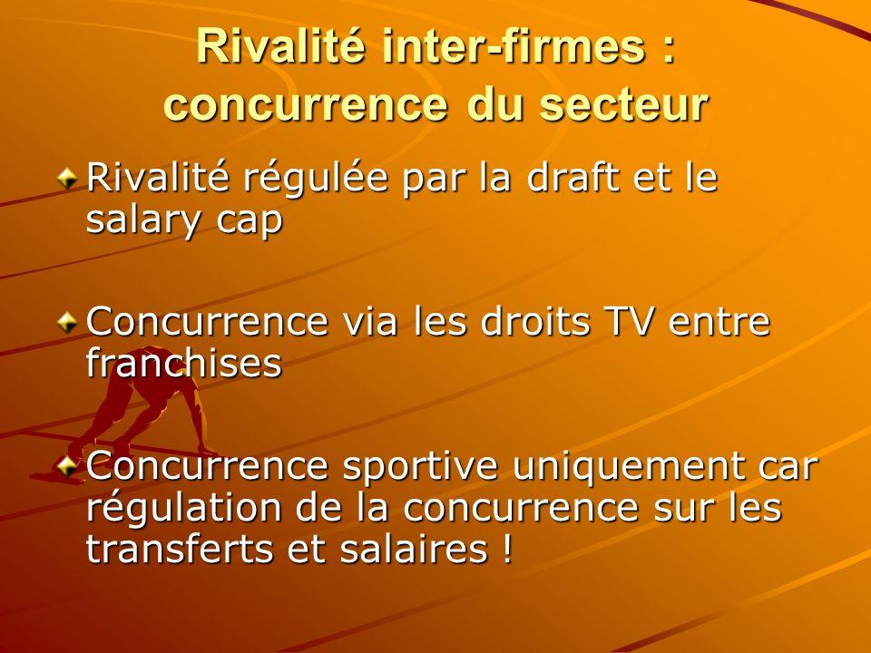 Rivalité inter-firmes : concurrence du secteur
