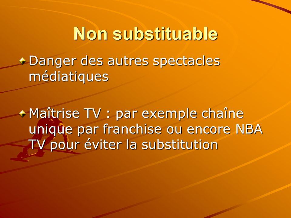 Non substituable Danger des autres spectacles médiatiques